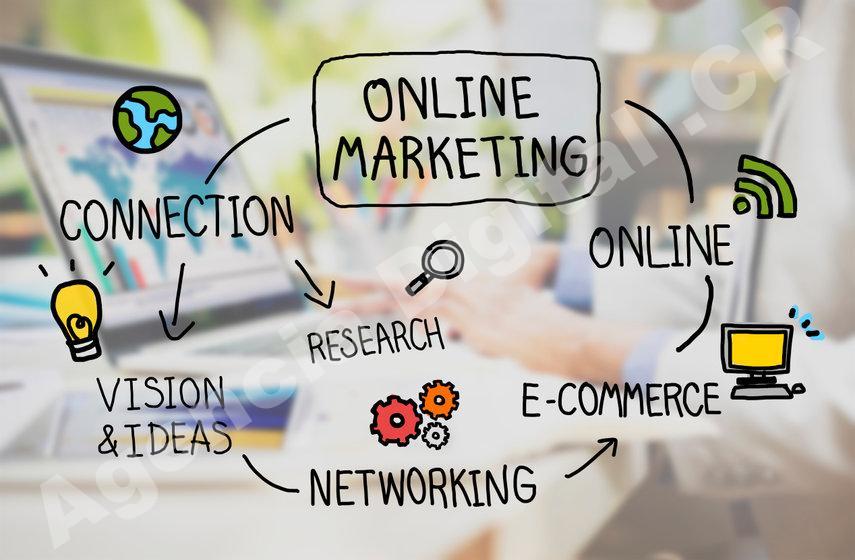 Publicidad Web las redes sociales importan Agencia Digital de Costa Rica