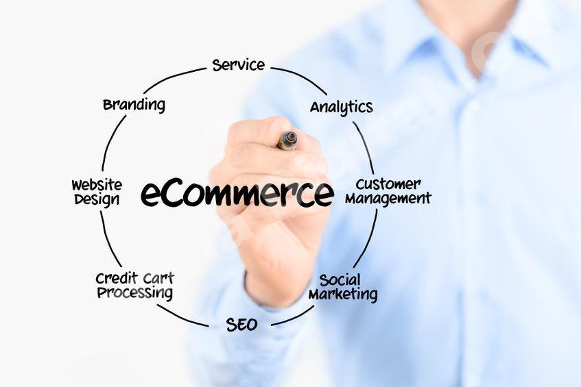 Desarrollo Web marketing digital con facebook Agencia Digital de Costa Rica